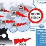 Cách chống DDOS cho website server với vDDoS Proxy Protection và vDDoS Layer4 Mapping